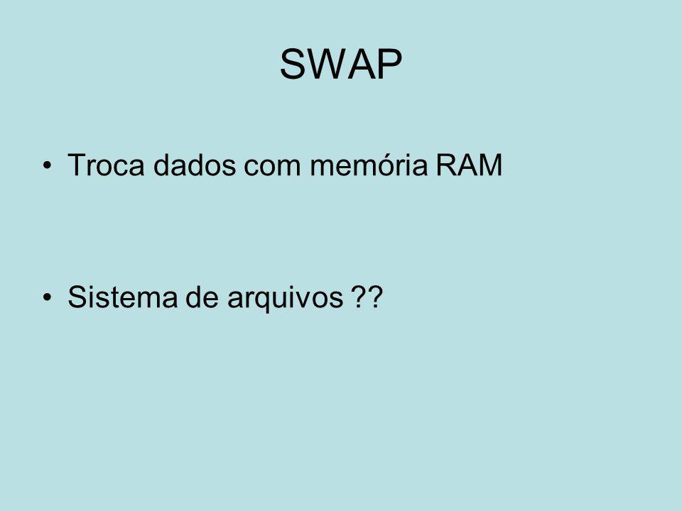 SWAP Troca dados com memória RAM Sistema de arquivos
