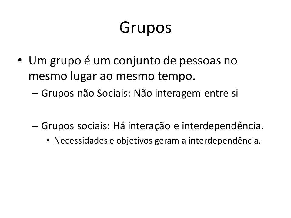 Grupos Um grupo é um conjunto de pessoas no mesmo lugar ao mesmo tempo. Grupos não Sociais: Não interagem entre si.