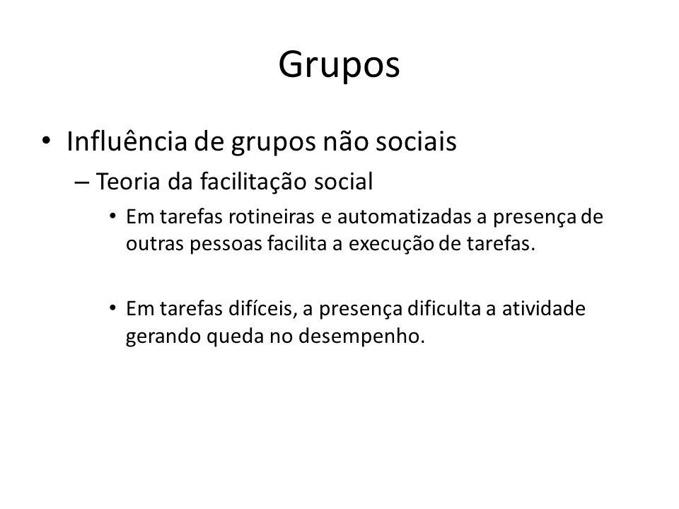 Grupos Influência de grupos não sociais Teoria da facilitação social