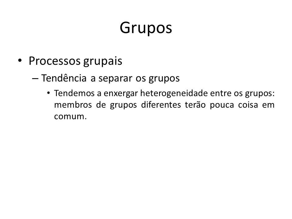 Grupos Processos grupais Tendência a separar os grupos