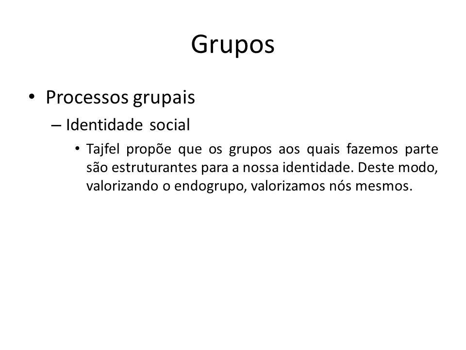 Grupos Processos grupais Identidade social