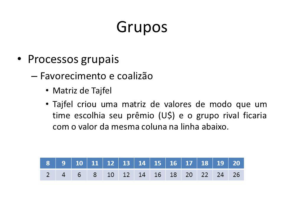 Grupos Processos grupais Favorecimento e coalizão Matriz de Tajfel