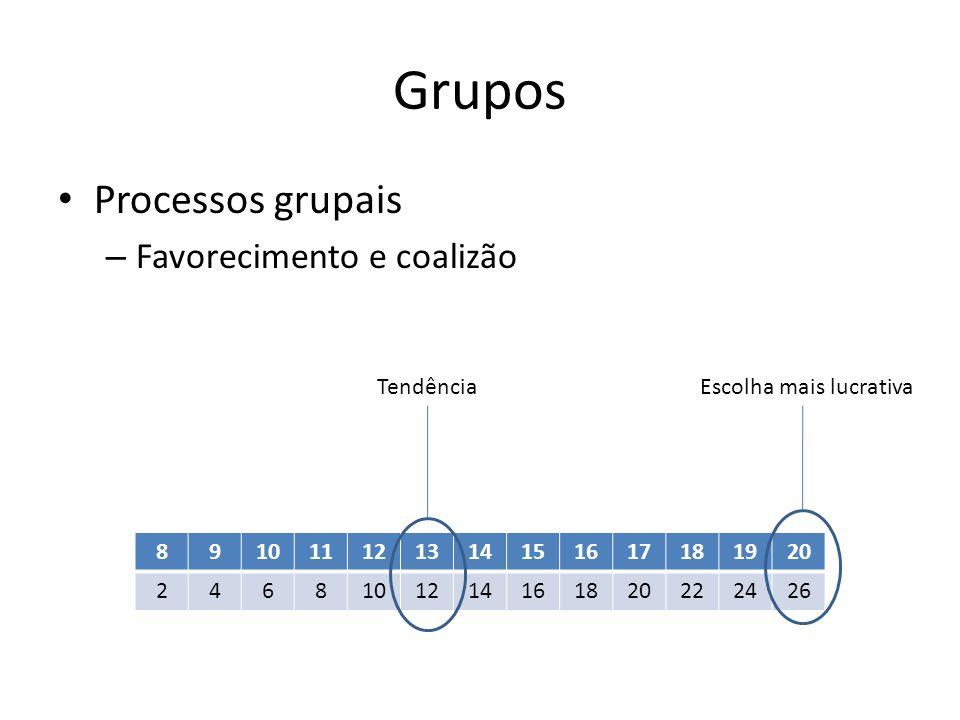 Grupos Processos grupais Favorecimento e coalizão Tendência