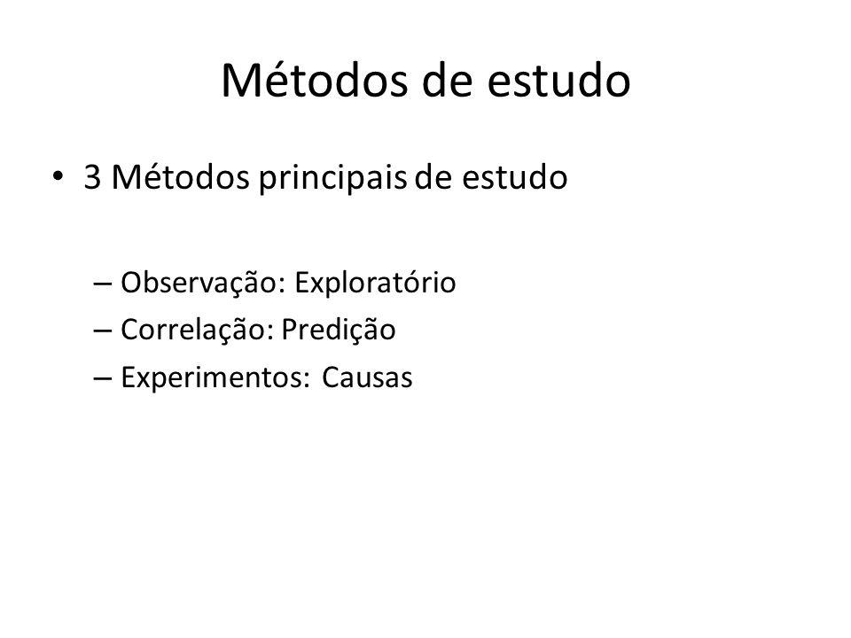 Métodos de estudo 3 Métodos principais de estudo