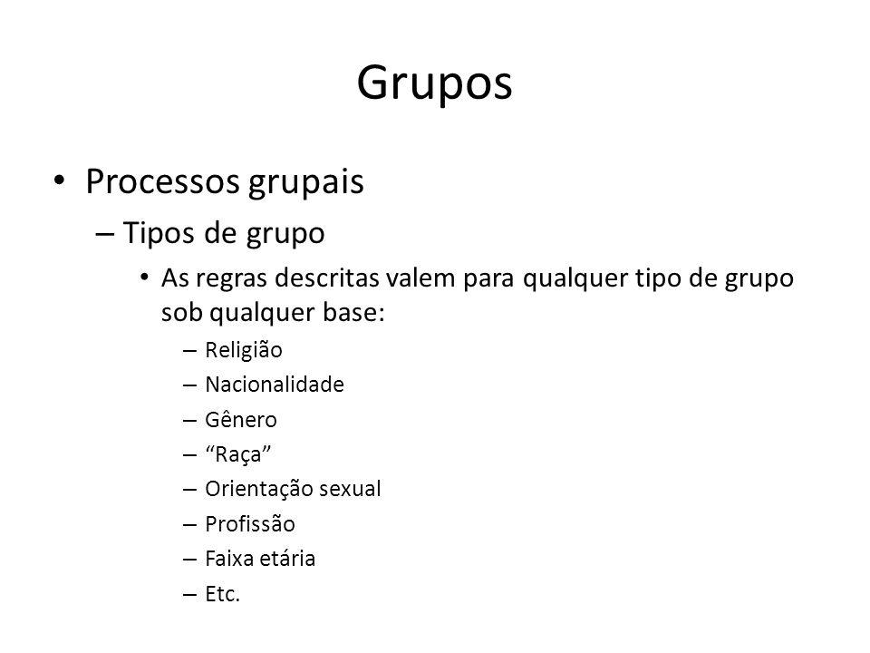 Grupos Processos grupais Tipos de grupo