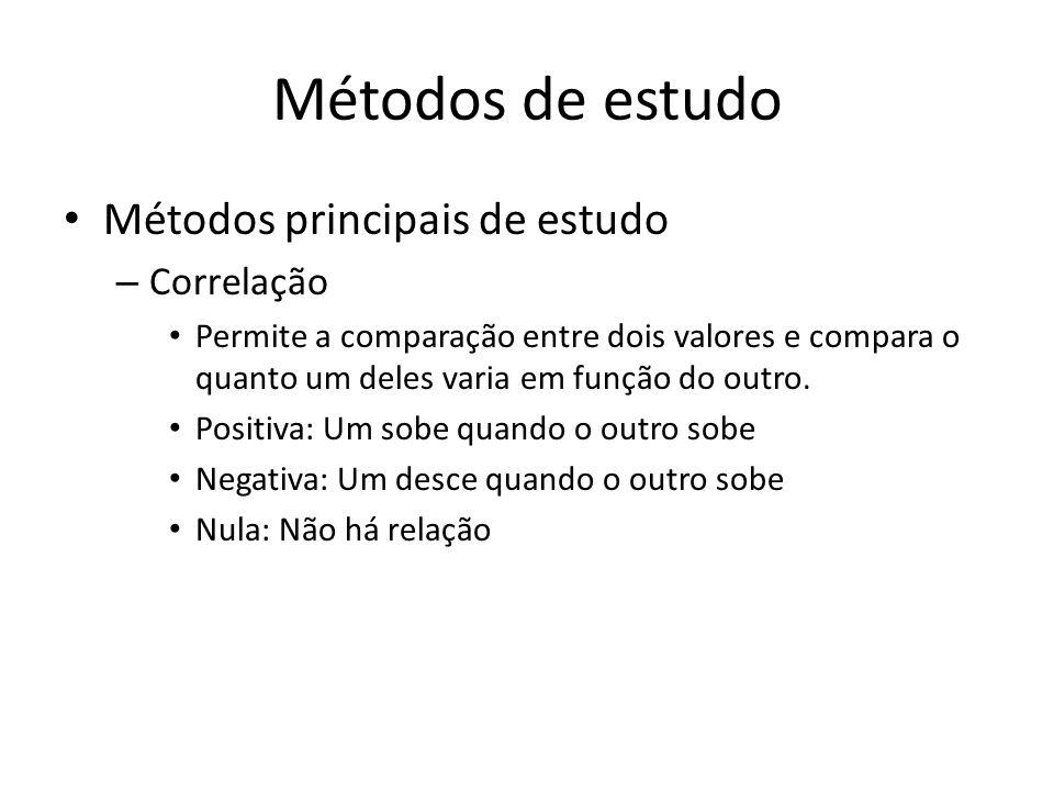 Métodos de estudo Métodos principais de estudo Correlação