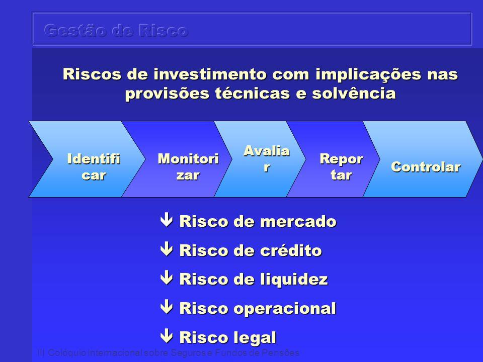 Gestão de Risco Riscos de investimento com implicações nas provisões técnicas e solvência. Identificar.