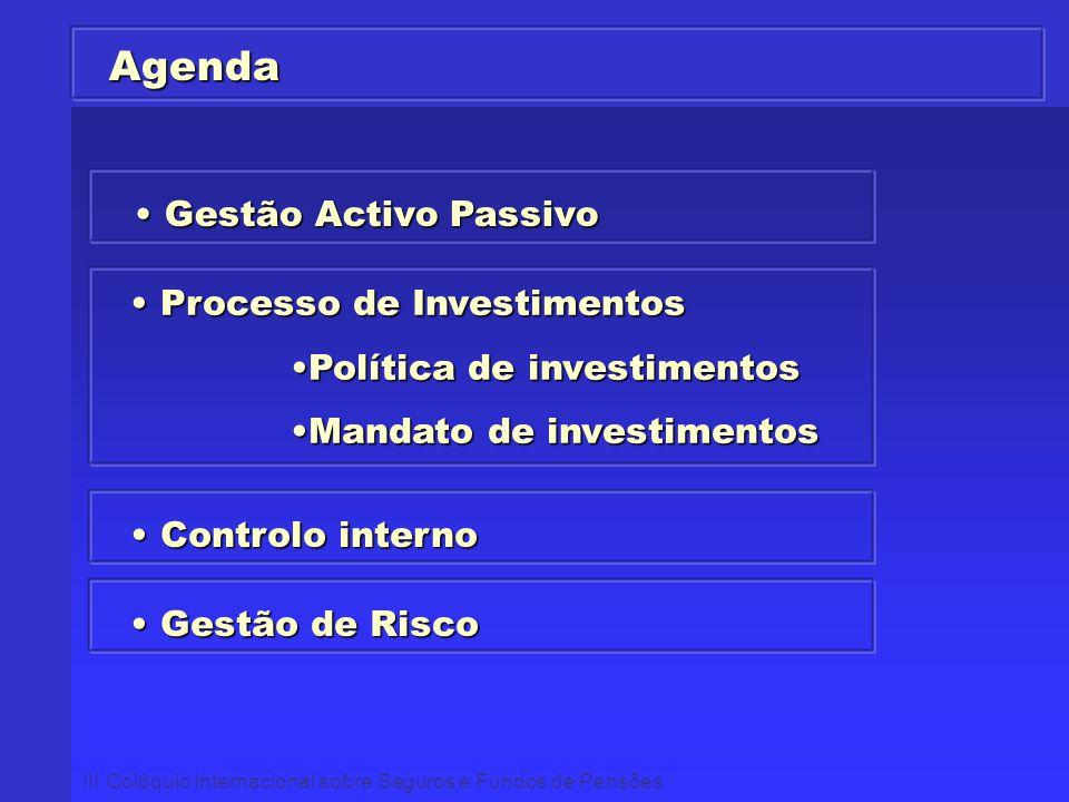 Agenda Gestão Activo Passivo Processo de Investimentos