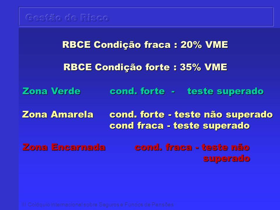 RBCE Condição fraca : 20% VME RBCE Condição forte : 35% VME