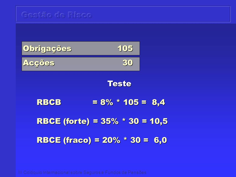 Gestão de Risco Obrigações 105 Acções 30 Teste RBCB = 8% * 105 = 8,4