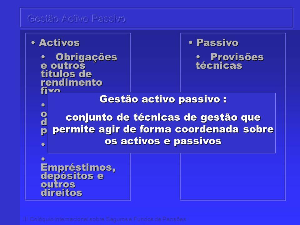 Gestão activo passivo :