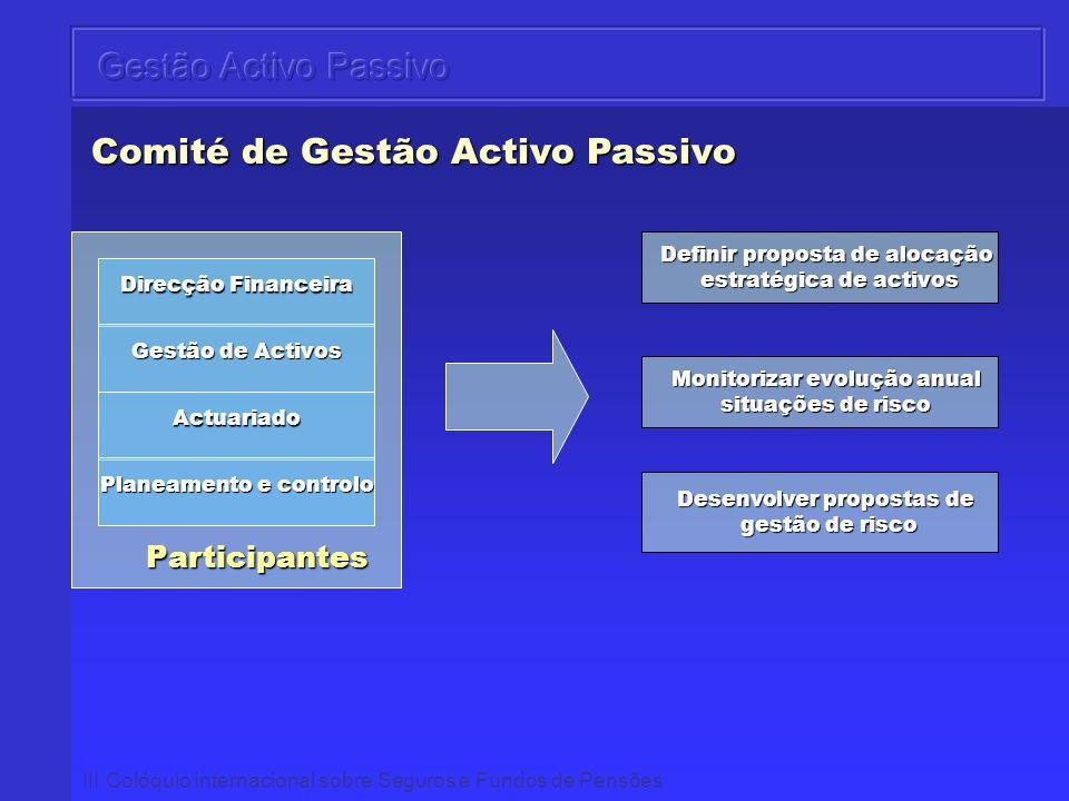 Comité de Gestão Activo Passivo
