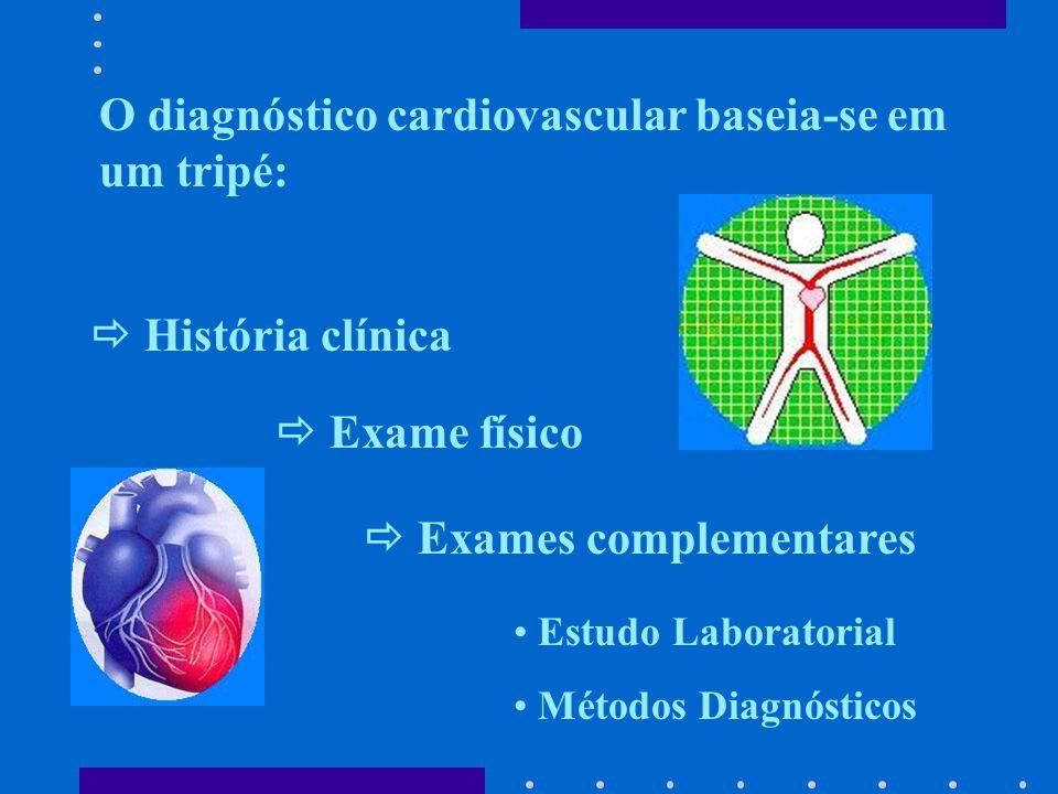 O diagnóstico cardiovascular baseia-se em um tripé: