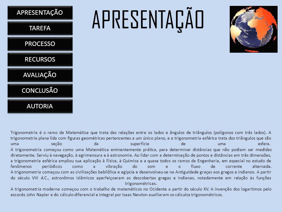 APRESENTAÇÃO APRESENTAÇÃO TAREFA PROCESSO RECURSOS AVALIAÇÃO CONCLUSÃO