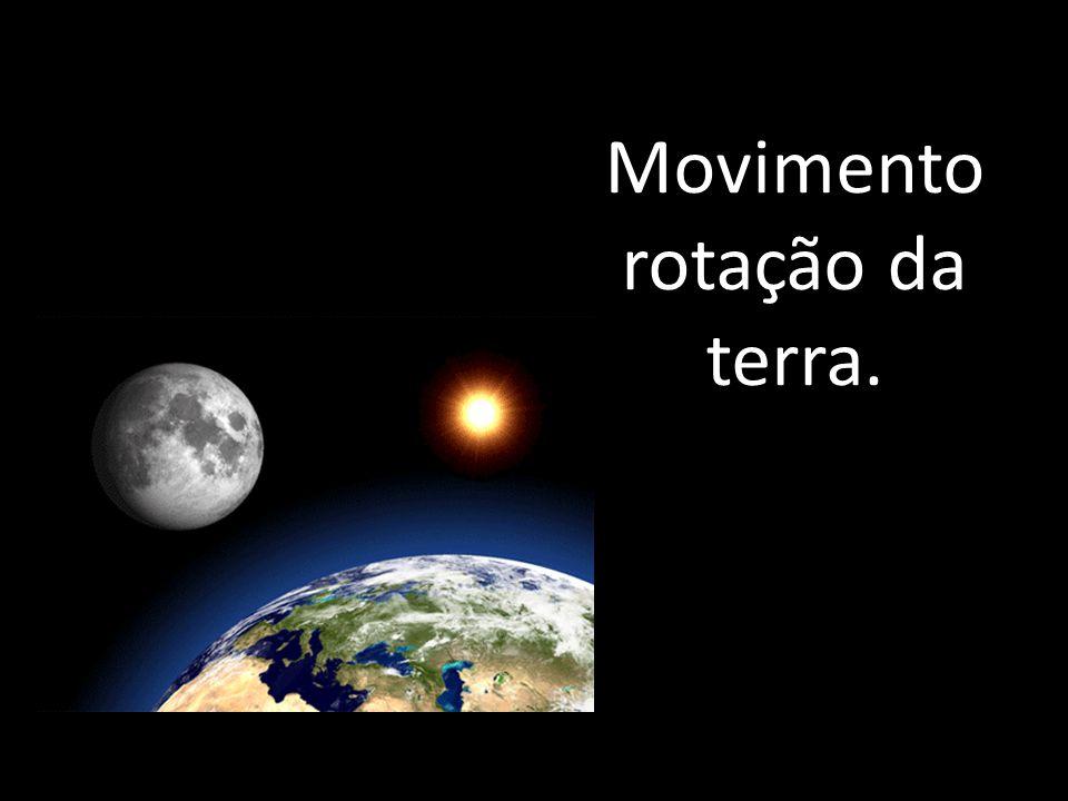 Movimento rotação da terra.