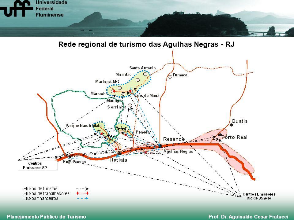 Rede regional de turismo das Agulhas Negras - RJ