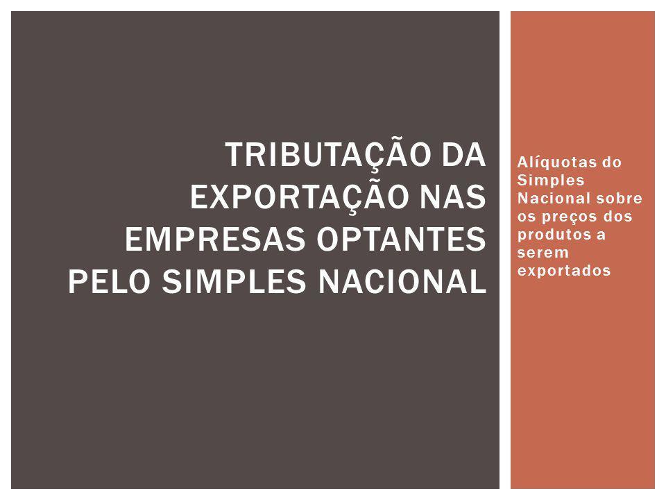 Tributação da Exportação nas Empresas optantes pelo Simples Nacional