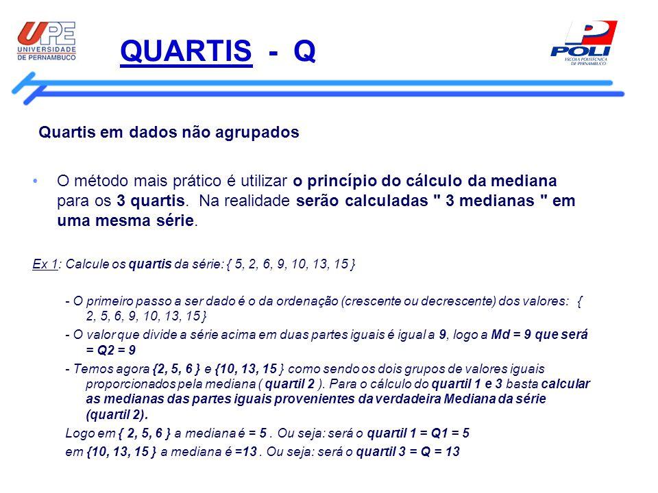 QUARTIS - Q Quartis em dados não agrupados