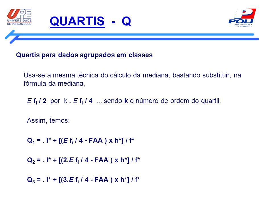 QUARTIS - Q Quartis para dados agrupados em classes