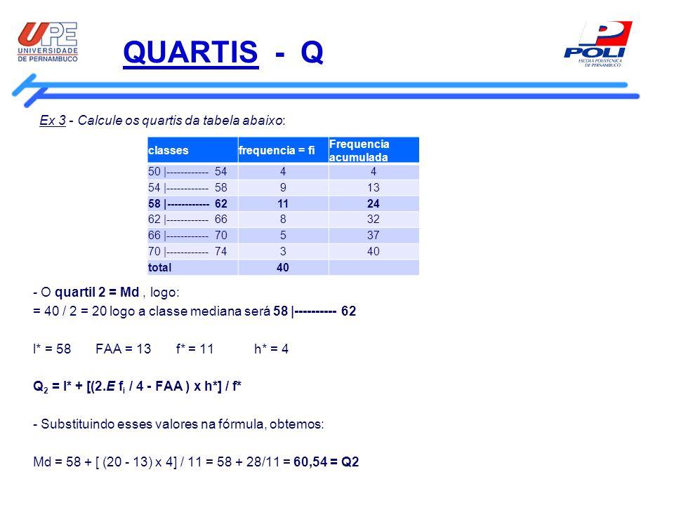 QUARTIS - Q Ex 3 - Calcule os quartis da tabela abaixo: