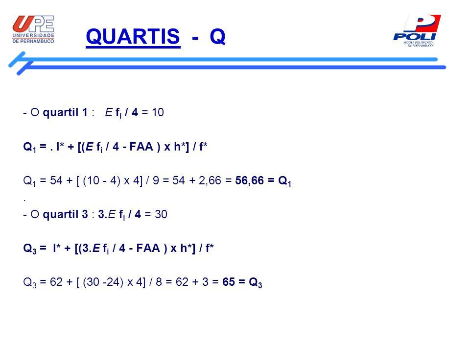 QUARTIS - Q - O quartil 1 : E fi / 4 = 10