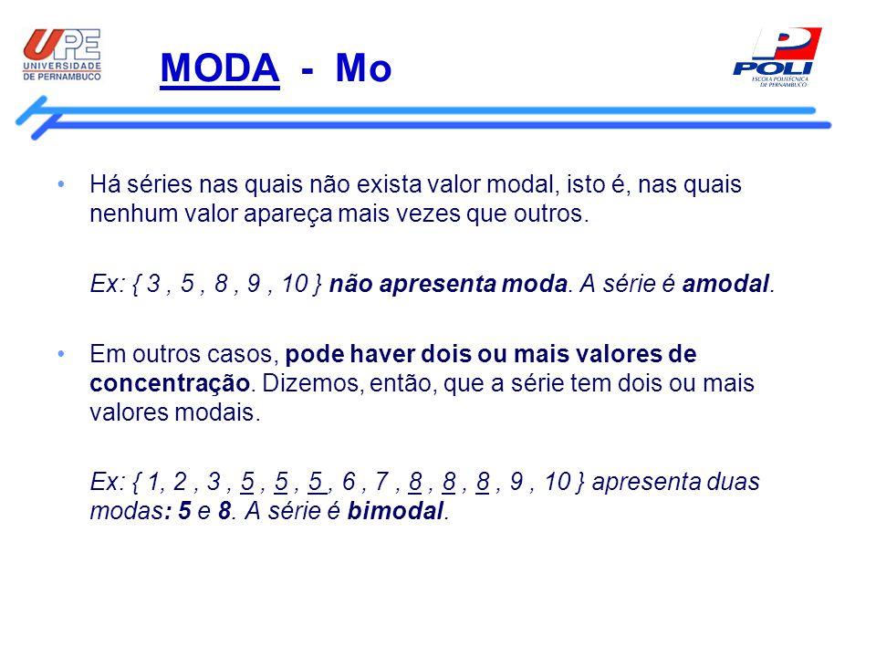 MODA - Mo Há séries nas quais não exista valor modal, isto é, nas quais nenhum valor apareça mais vezes que outros.