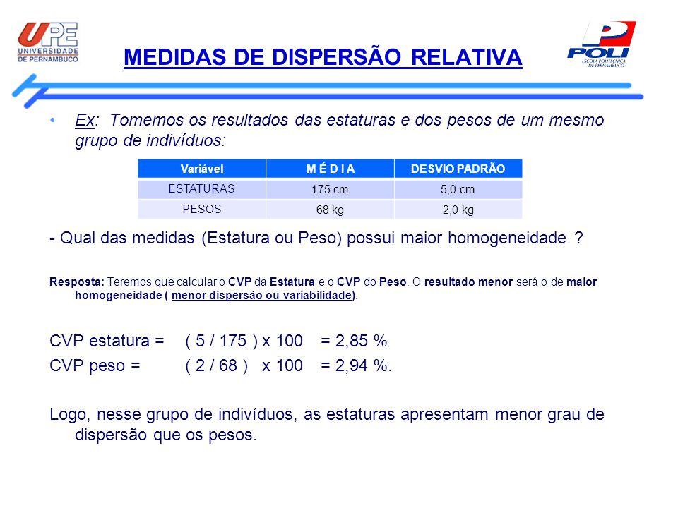 MEDIDAS DE DISPERSÃO RELATIVA