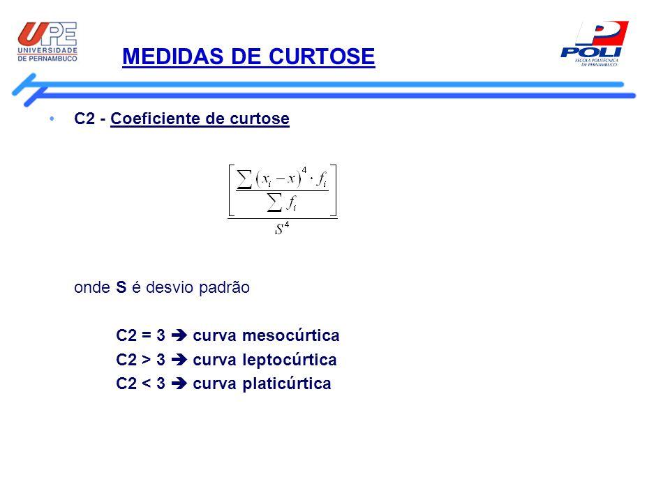 MEDIDAS DE CURTOSE C2 - Coeficiente de curtose onde S é desvio padrão