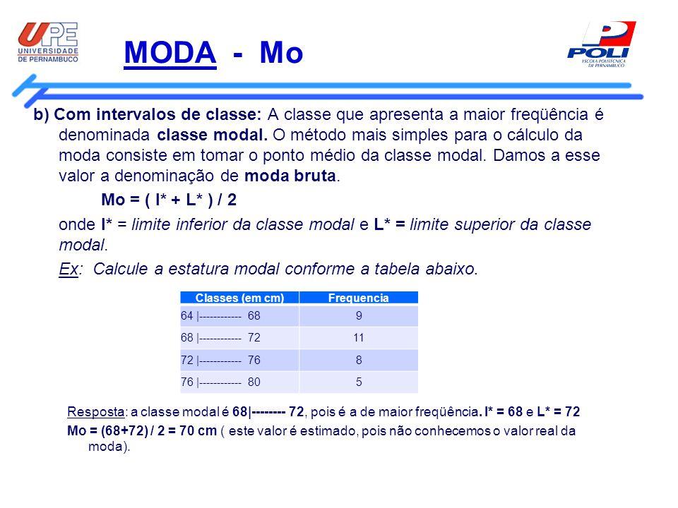 MODA - Mo
