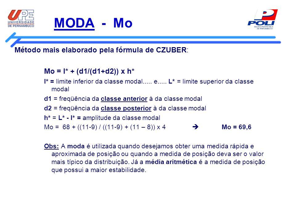 MODA - Mo Método mais elaborado pela fórmula de CZUBER: