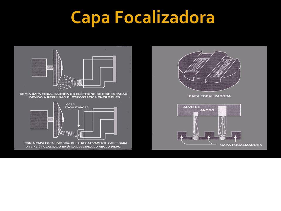 Capa Focalizadora Sem a capa focalizadora os elétrons se dispersarão devido à repulsão eletrostática entre eles.