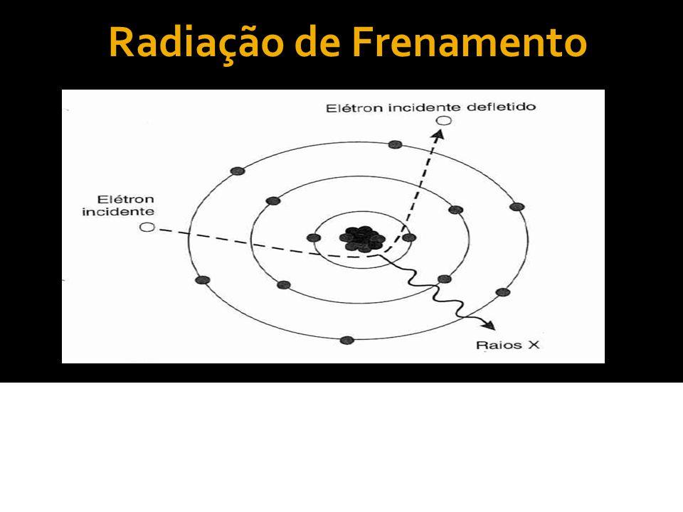 Radiação de Frenamento