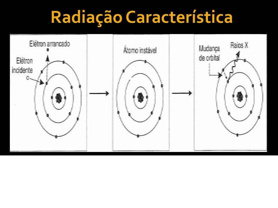 Radiação Característica