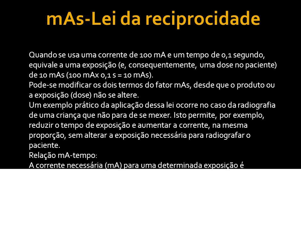 mAs-Lei da reciprocidade