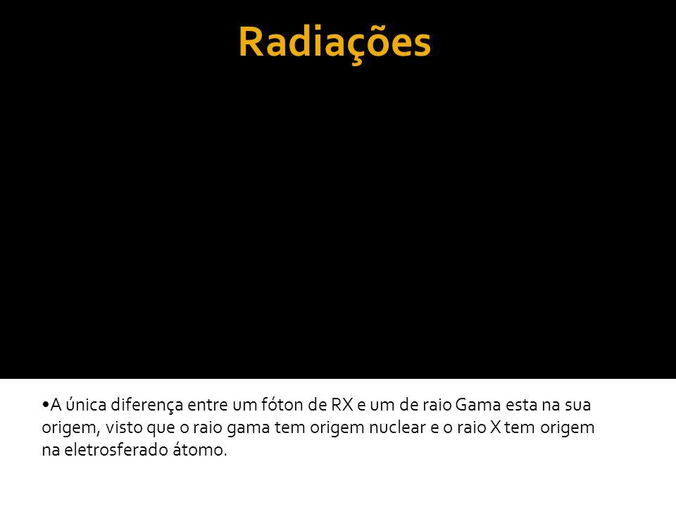 Radiações Basicamente de 2 tipos: •Corpuscular: