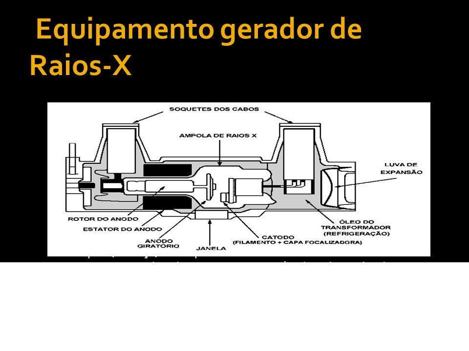 Equipamento gerador de Raios-X