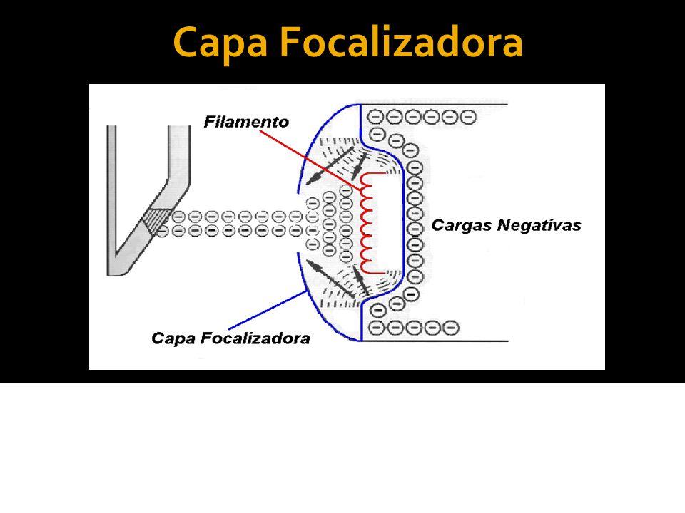 Capa Focalizadora Feita de níquel, é carregada negativamente e tem como função manter o feixe de elétrons focalizado no alvo.