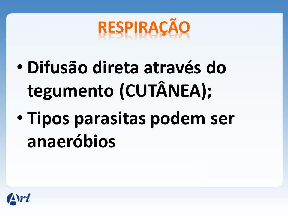 Difusão direta através do tegumento (CUTÂNEA);
