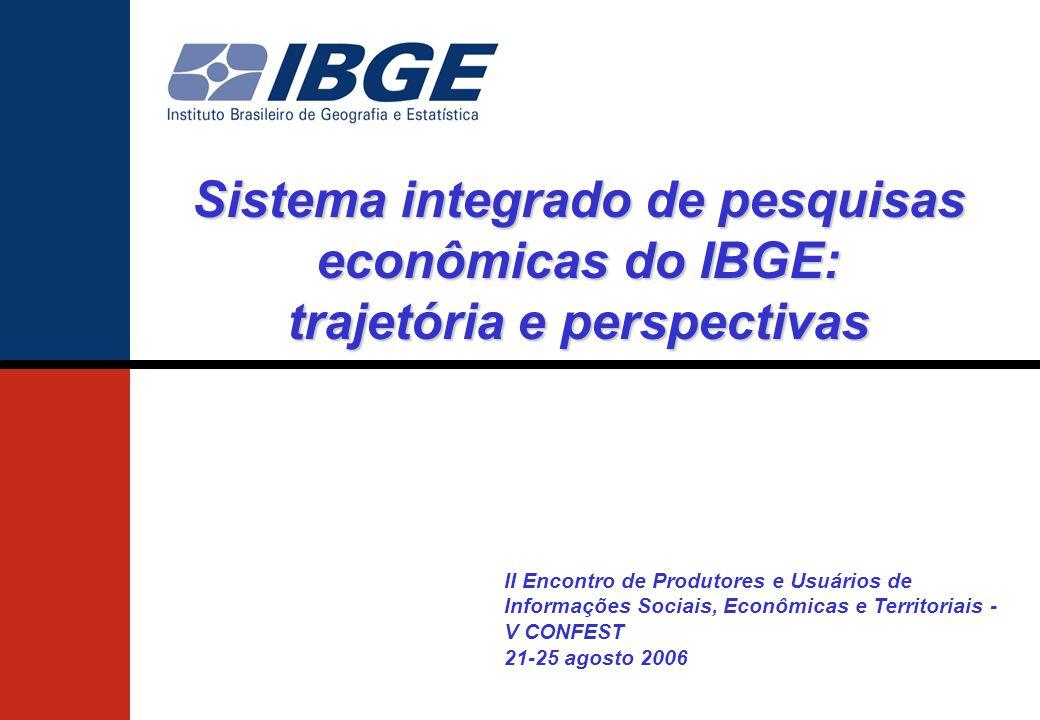 Sistema integrado de pesquisas trajetória e perspectivas