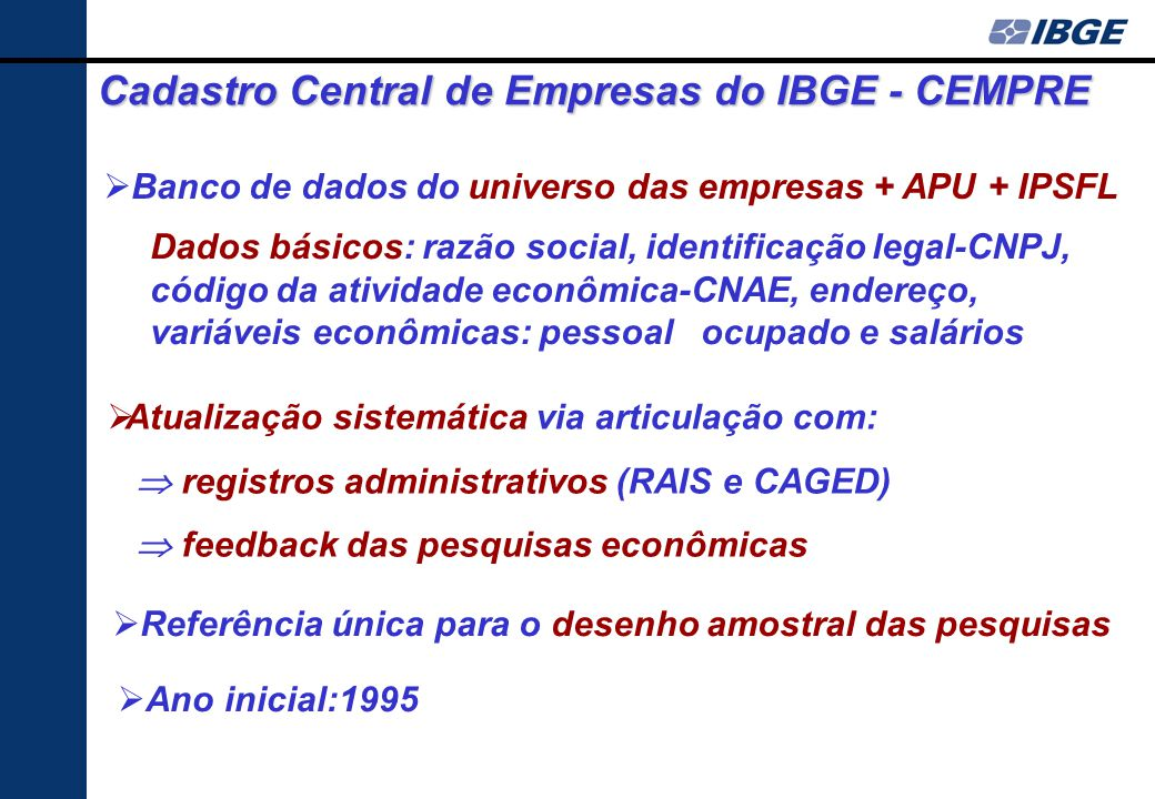 Cadastro Central de Empresas do IBGE - CEMPRE