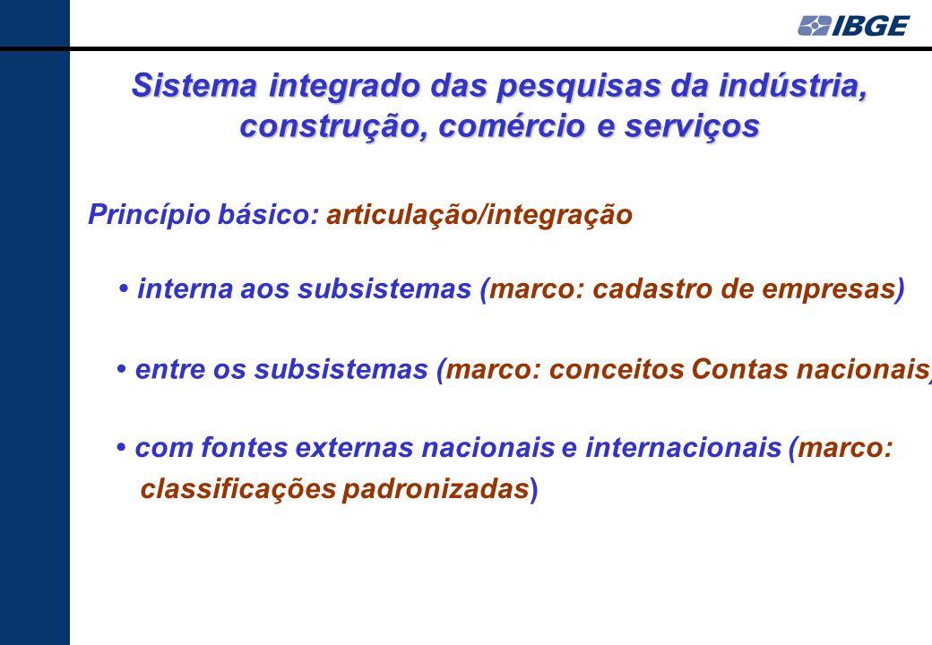 Sistema integrado das pesquisas da indústria, construção, comércio e serviços