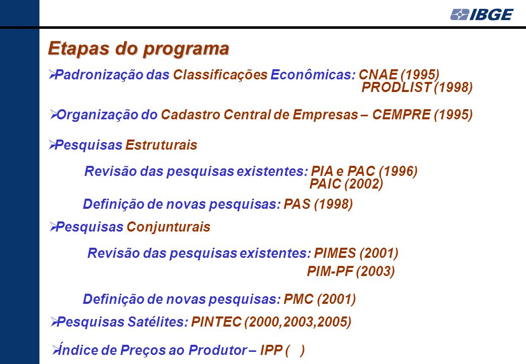 Organização do Cadastro Central de Empresas – CEMPRE (1995)