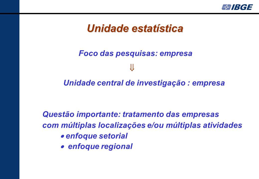 Unidade estatística Foco das pesquisas: empresa 