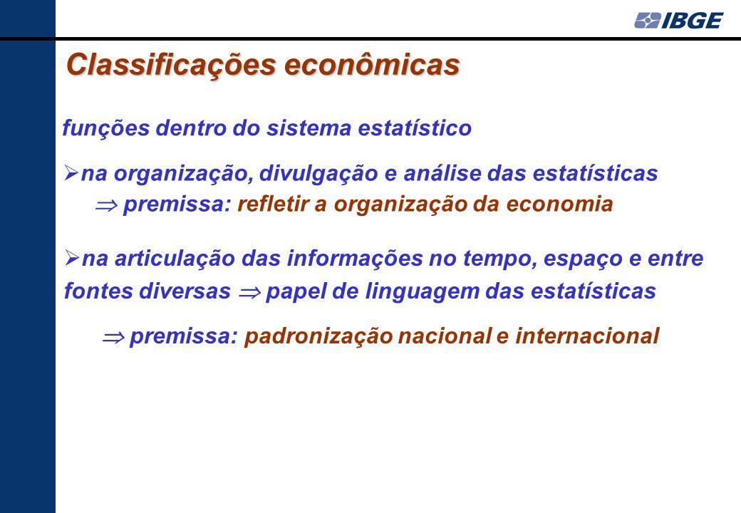 Classificações econômicas