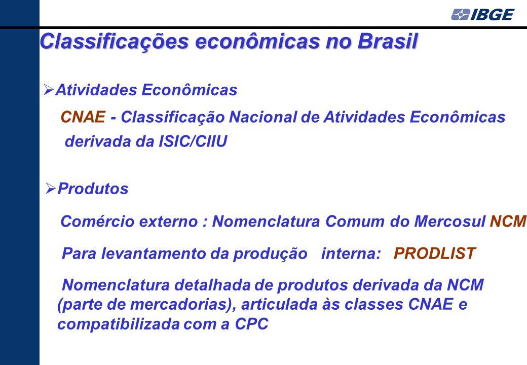 Classificações econômicas no Brasil