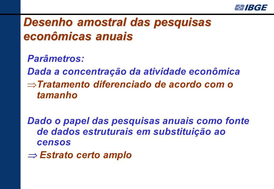 Desenho amostral das pesquisas econômicas anuais