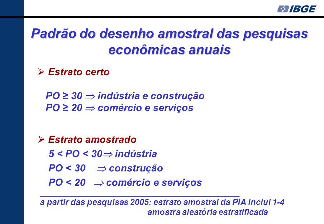 Padrão do desenho amostral das pesquisas econômicas anuais