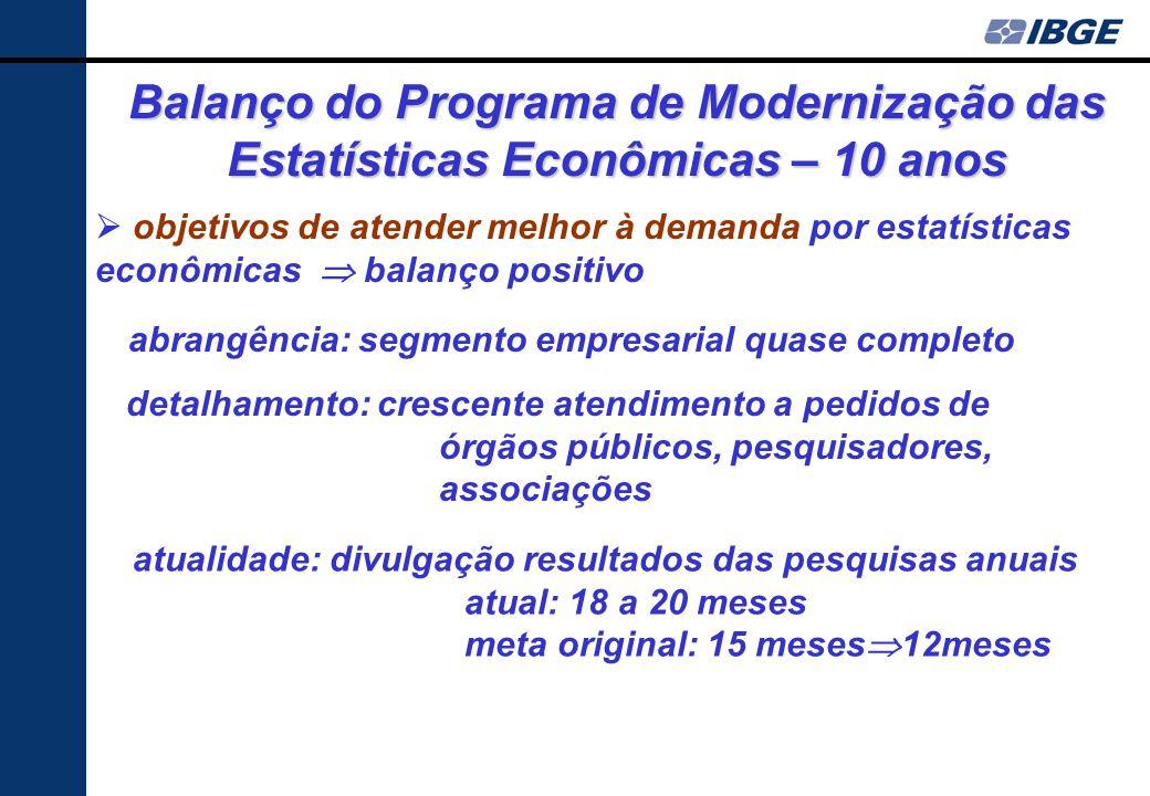 Balanço do Programa de Modernização das Estatísticas Econômicas – 10 anos