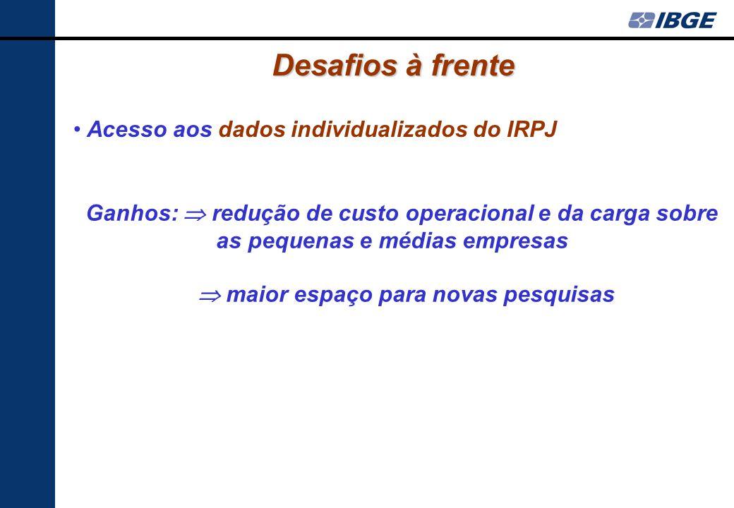Desafios à frente Acesso aos dados individualizados do IRPJ