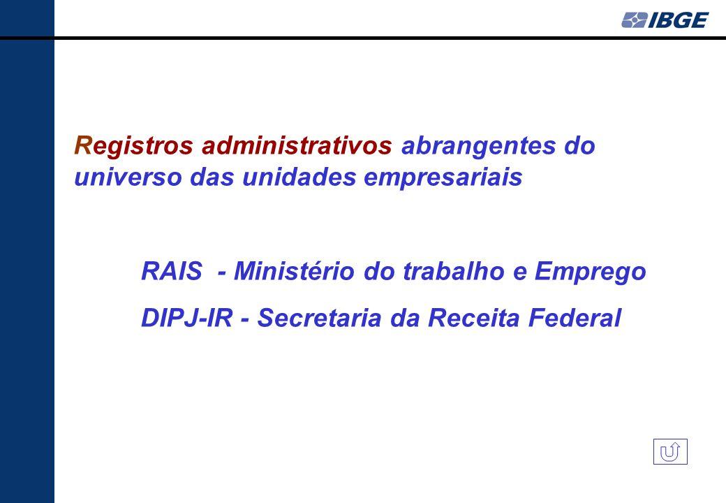 Registros administrativos abrangentes do universo das unidades empresariais